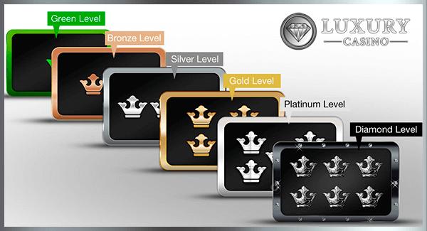 Luxury Casino VIP Loyality Program (all 6 levels)